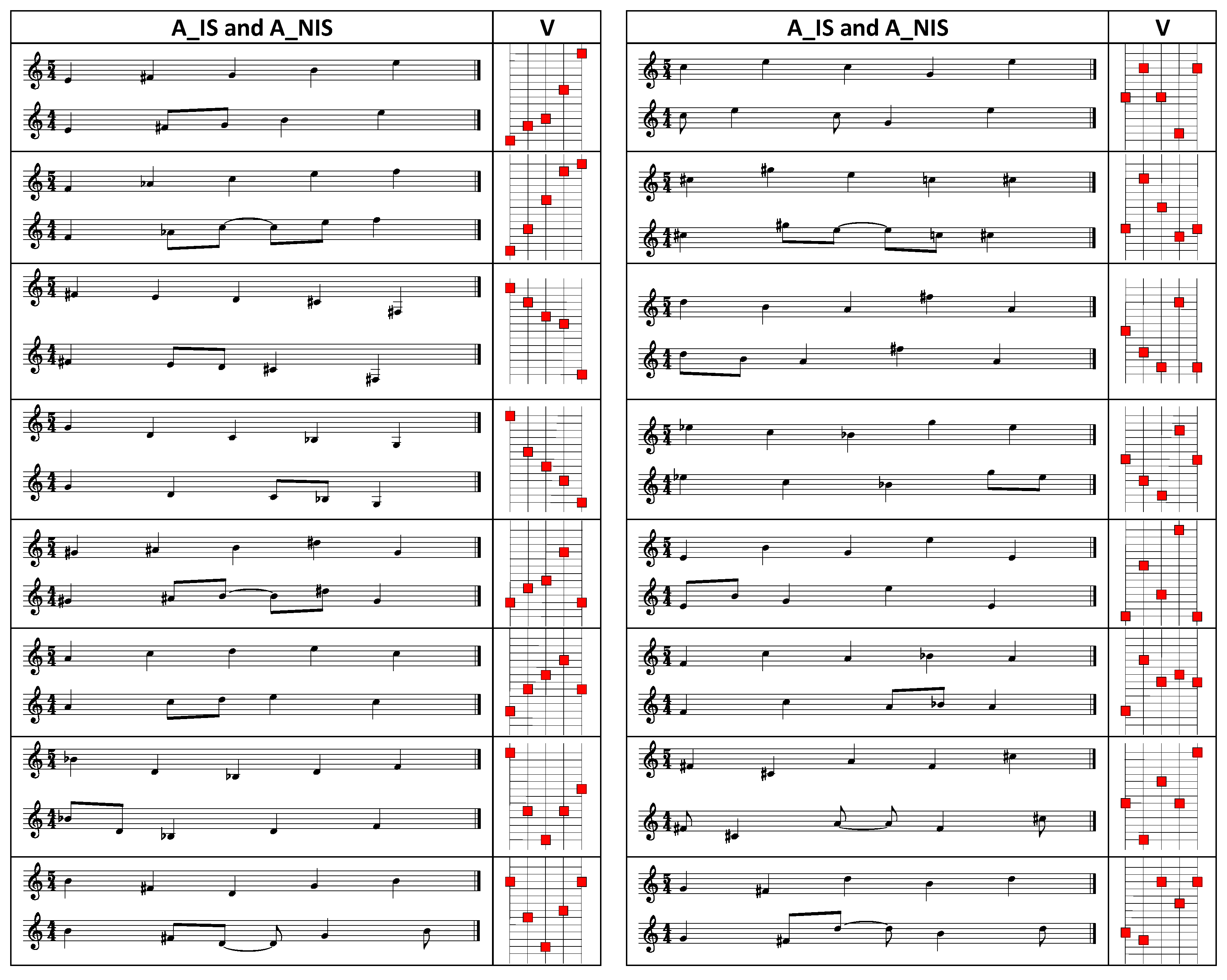 symmetry free full text matching visual and acoustic mirror