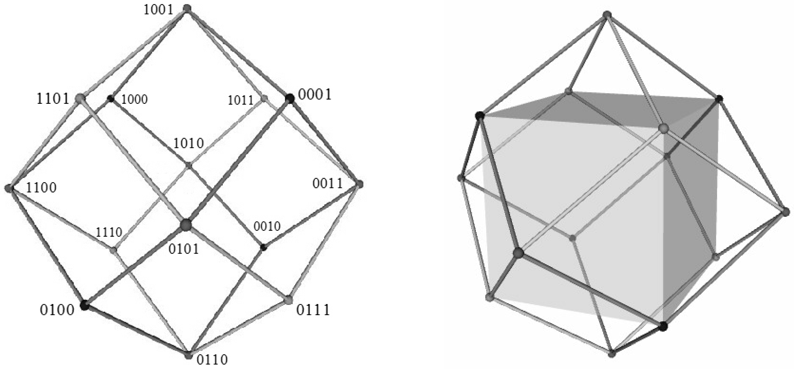 Symmetry | Free Full-Text | Logical and Geometrical Distance in