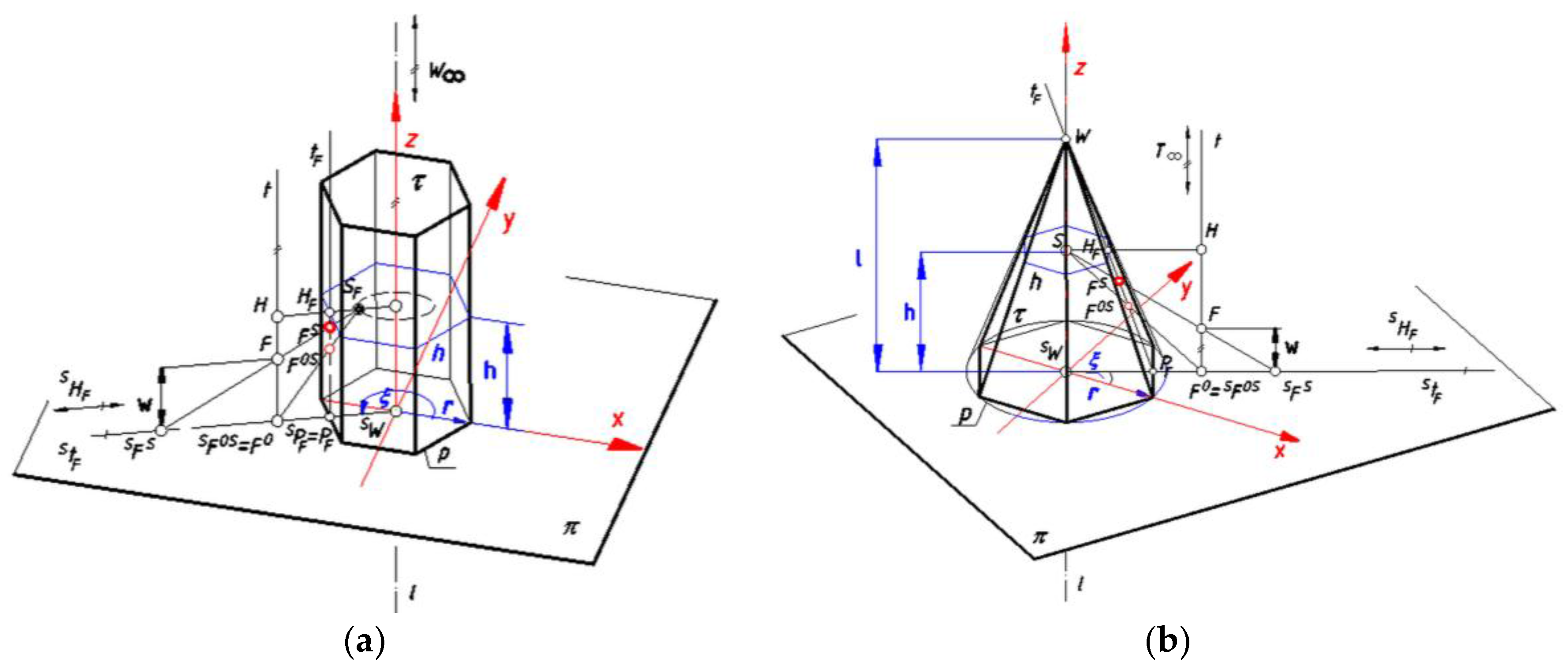 Drawing Lines In Mathcad : Symmetry free full text computer aided panoramic