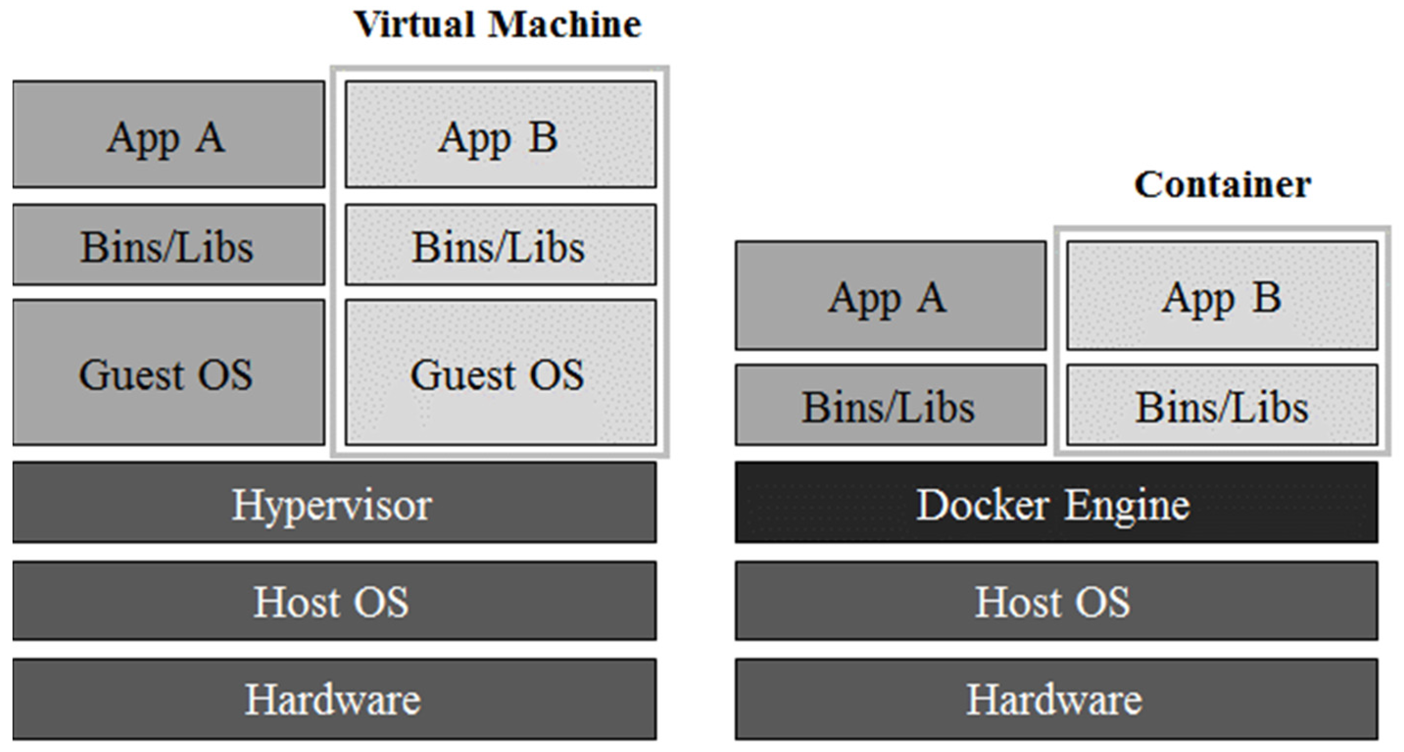 Symmetry   Free Full-Text   Virtualized Network Function