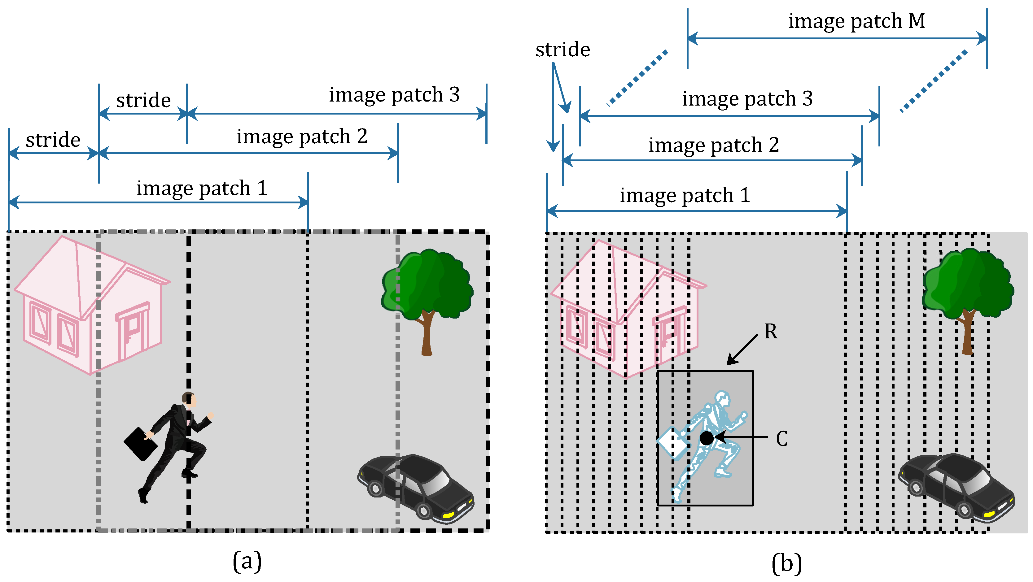Symmetry | Free Full-Text | Deep Learning for Detection of Object