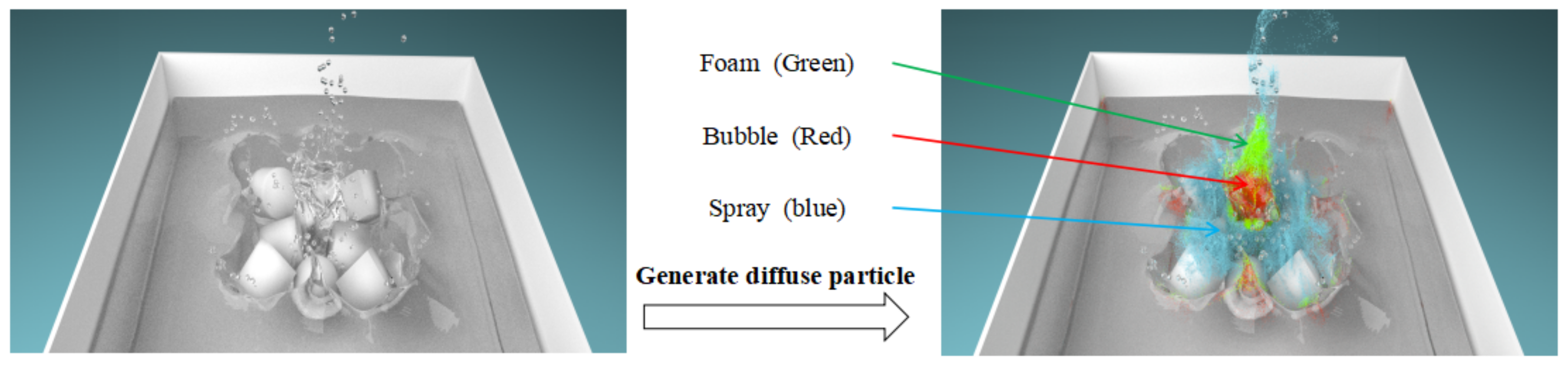 Symmetry | Free Full-Text | A Symmetric Particle-Based