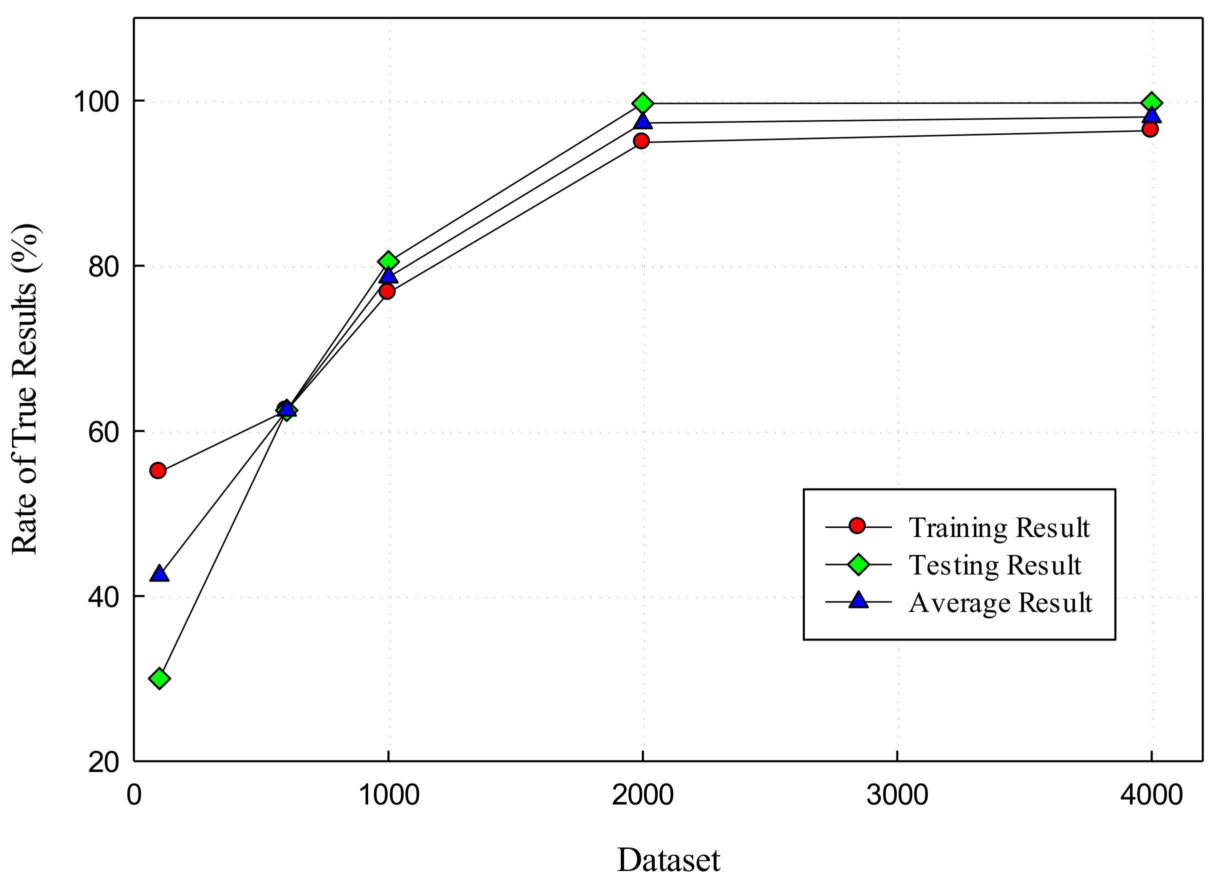 Symmetry   Free Full-Text   Anti-3D Weapon Model Detection