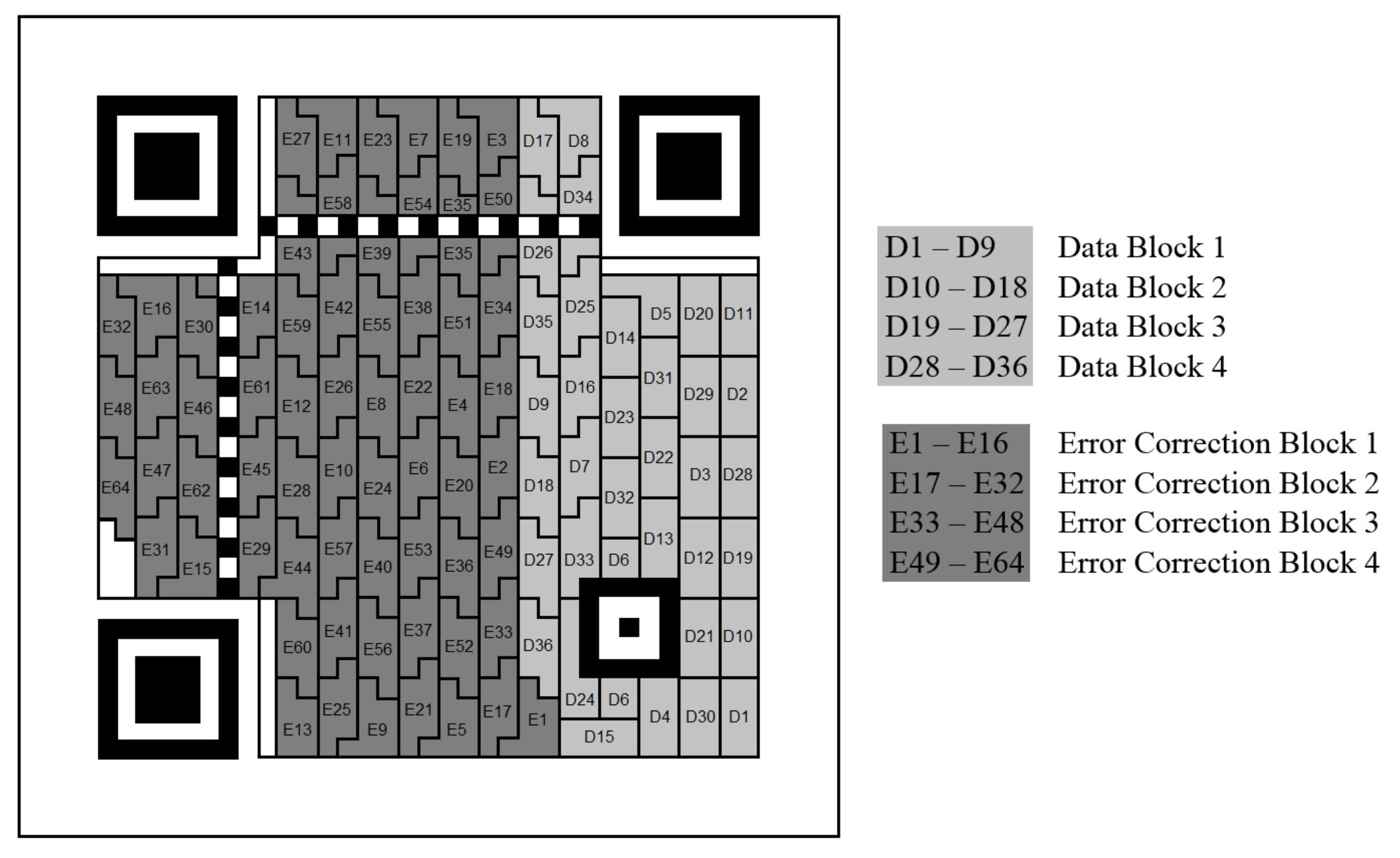 Symmetry   Free Full-Text   Cooperative Secret Sharing Using