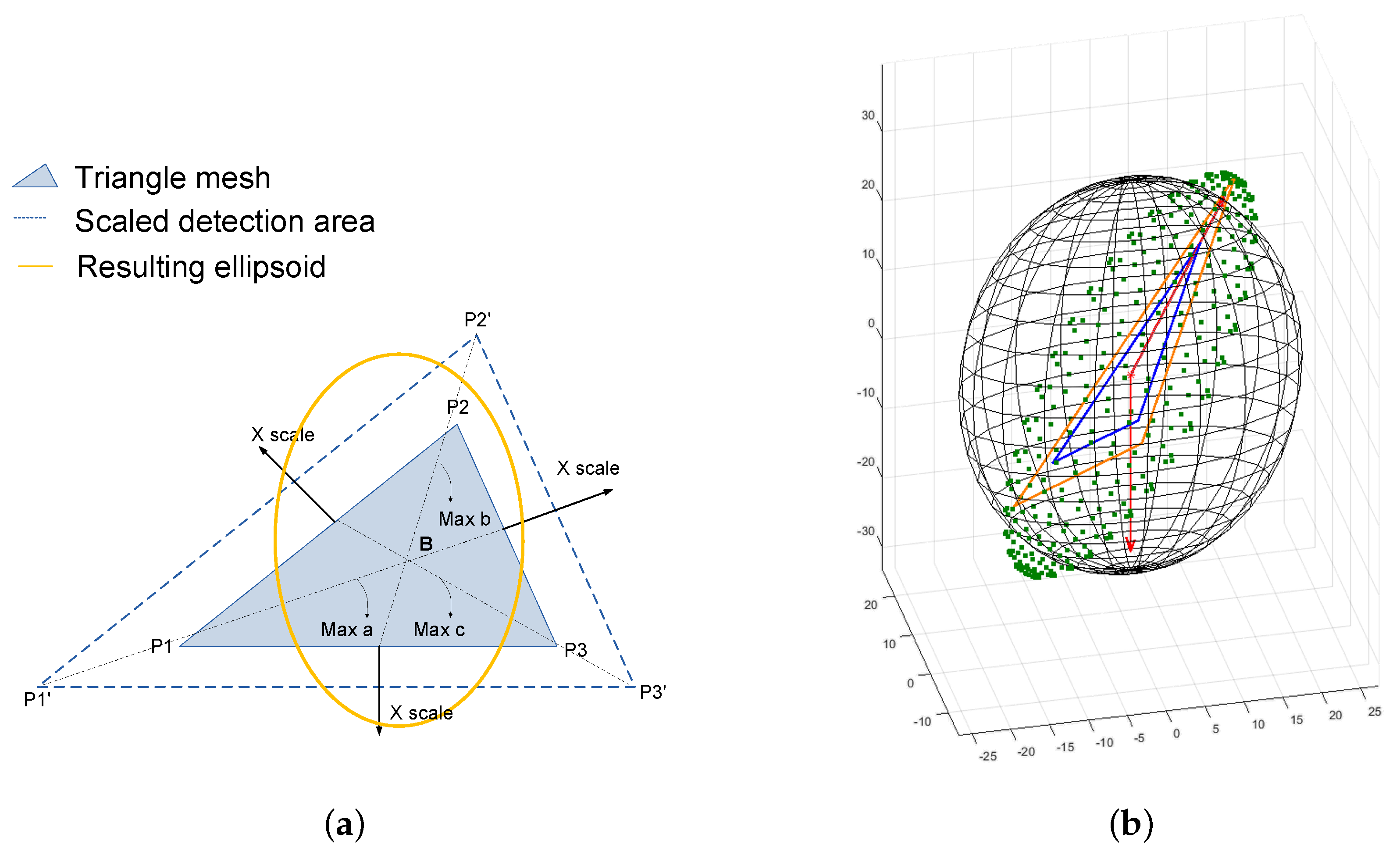 Symmetry   Free Full-Text   Efficient Algorithms for Real-Time GPU
