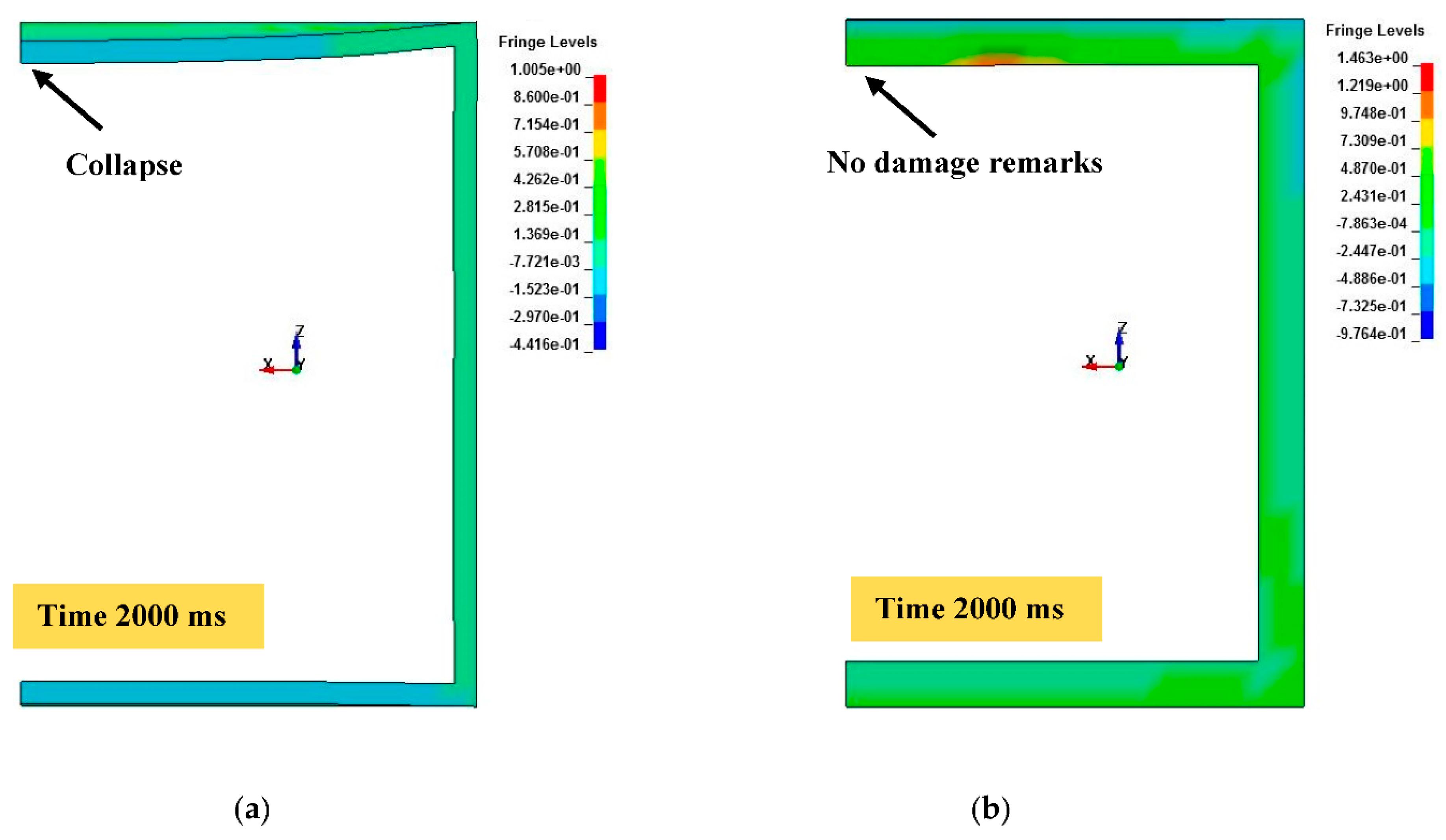 Symmetry | Free Full-Text | Blast Damage Assessment of Symmetrical ...