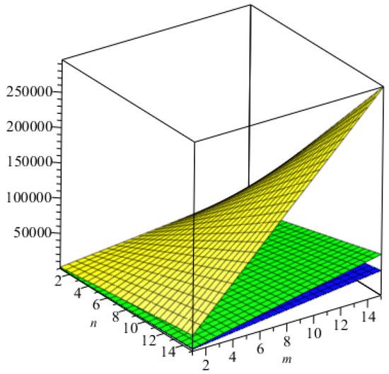 pdf Patterns, meaningful units