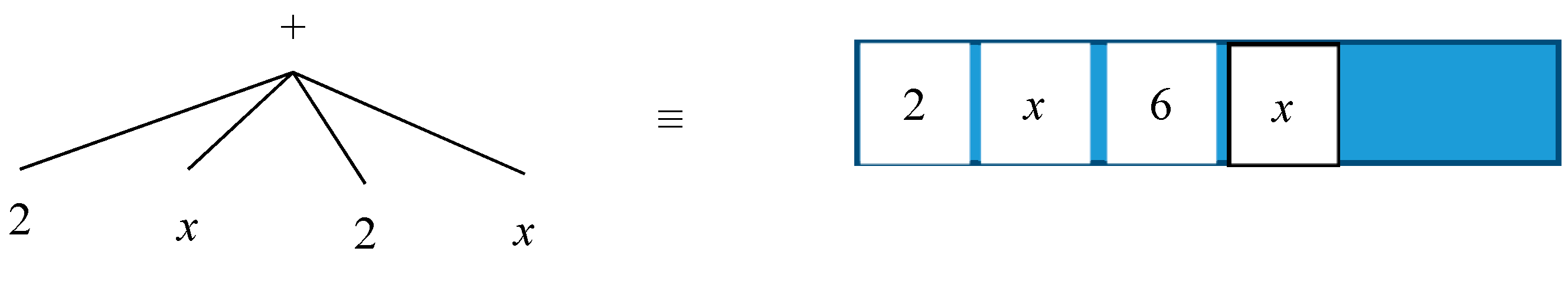 Symmetry | Free Full-Text | A Step-by-Step Solution ... on exponents in numerical form, linear form, numbers in symbol form, standard form, logarithmic form, general form, geometric form, expanded form, polar form, line form, radical form, log form, slope-intercept form, parametric form, 10 in exponent form, parabola form,