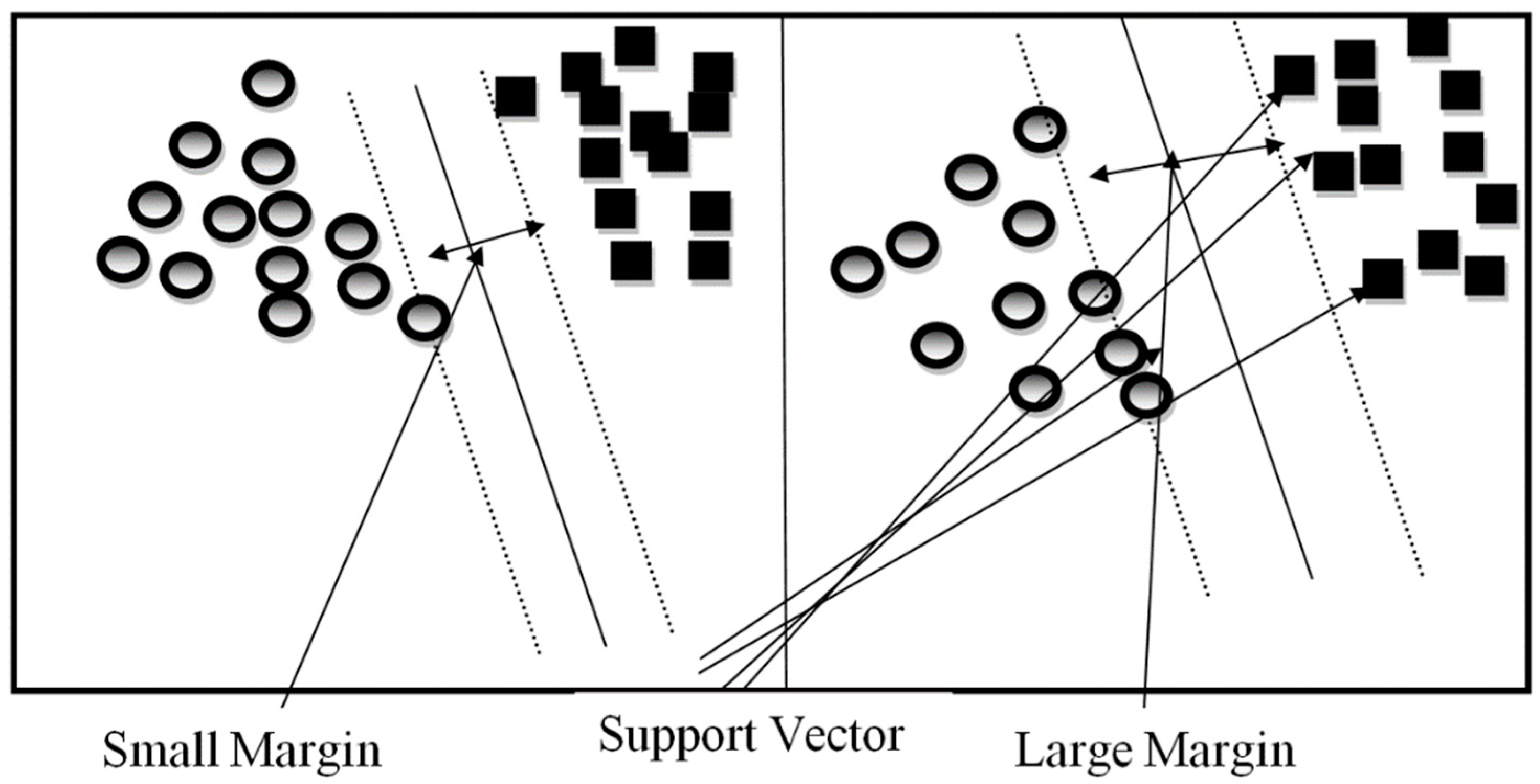 Symmetry | Free Full-Text | A Two-Stage Big Data Analytics