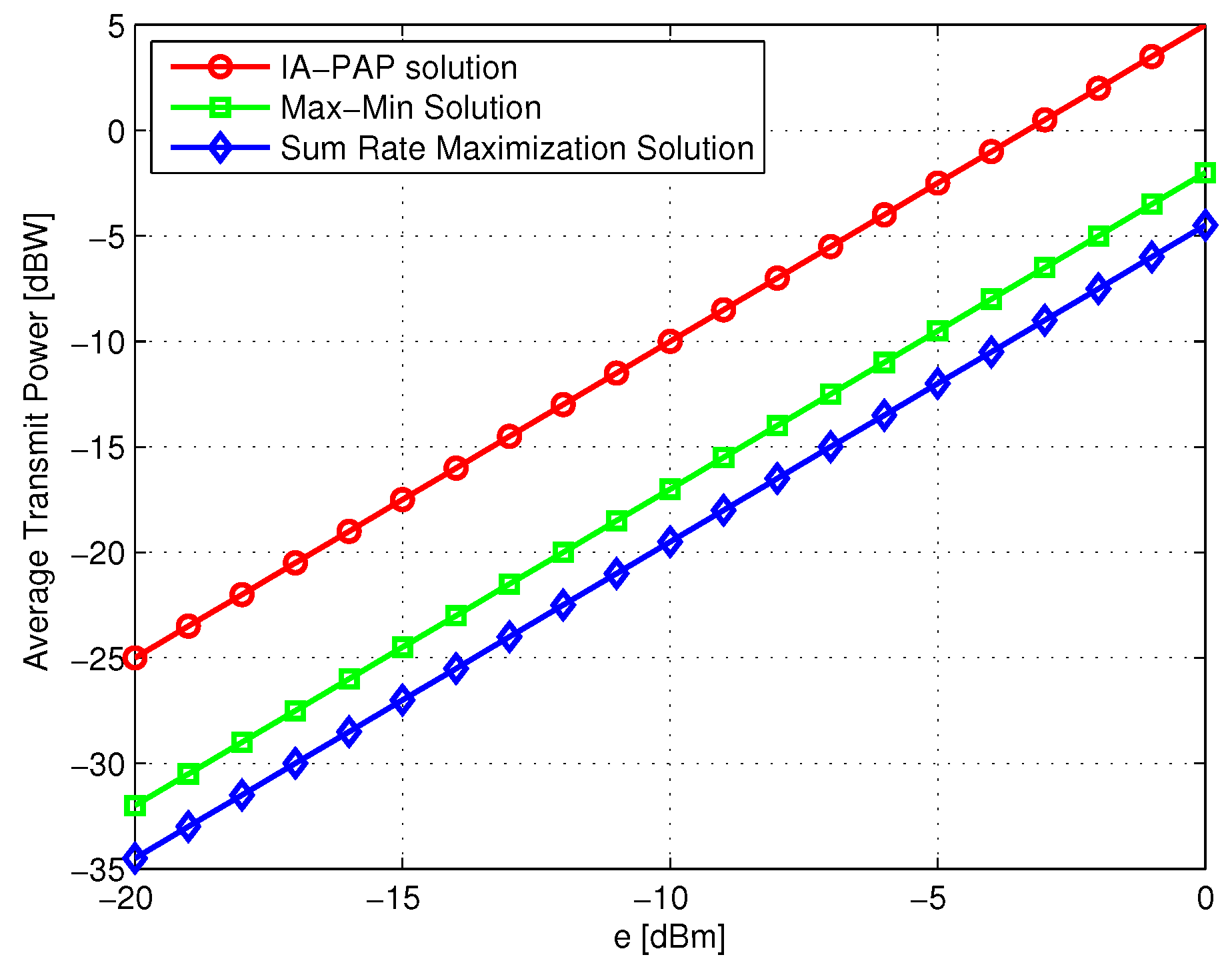 Massive Mimo Matlab Code Github