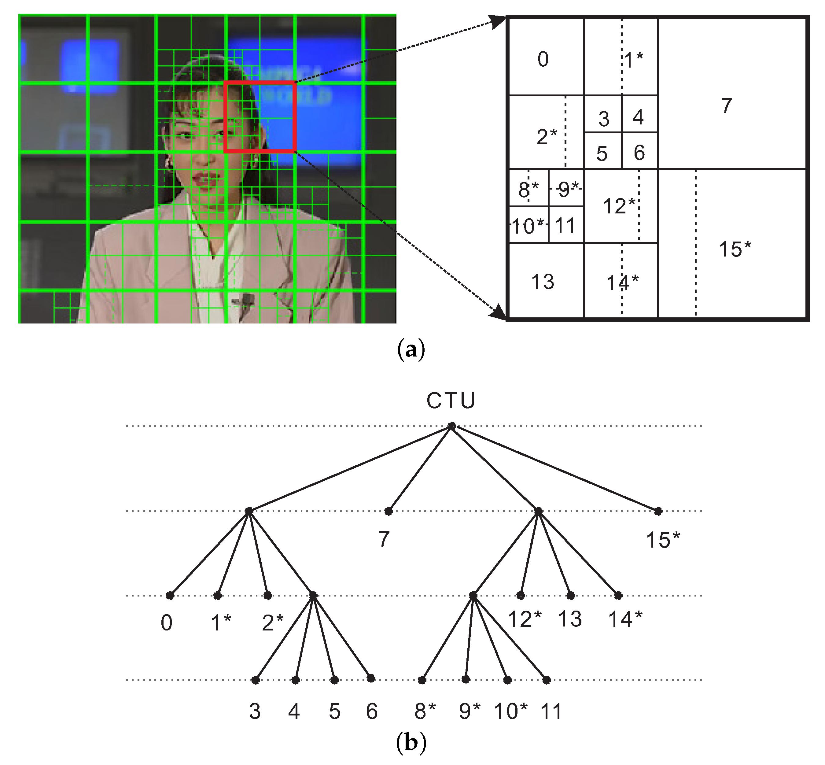 Steganography Dct Matlab Github