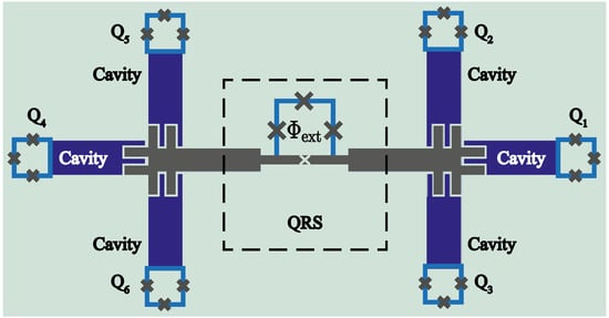 qed wiring diagram symmetry free full text parity assisted generation of  symmetry free full text parity