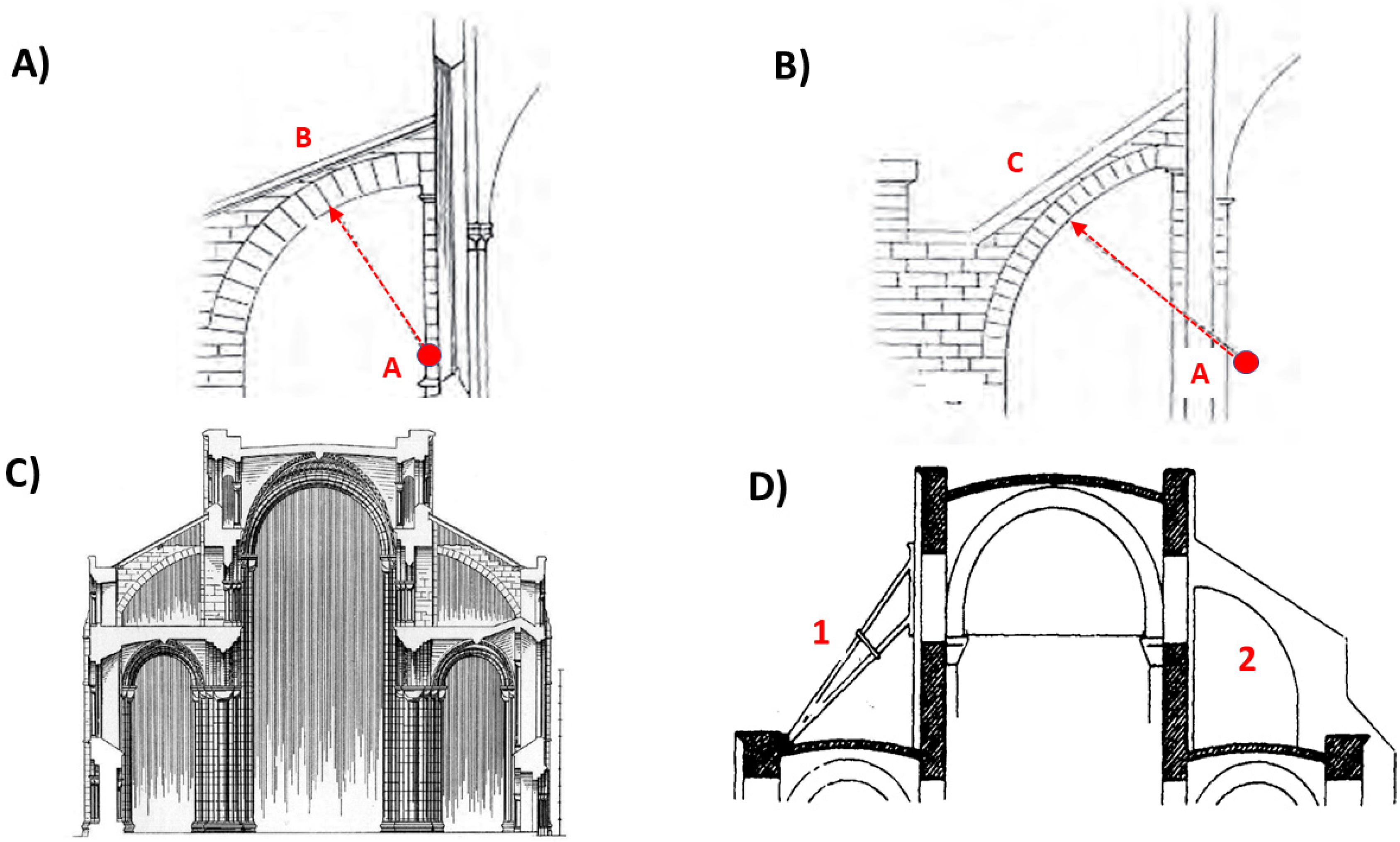 Symmetry | Free Full-Text | Rampant Arch and Its Optimum Geometrical