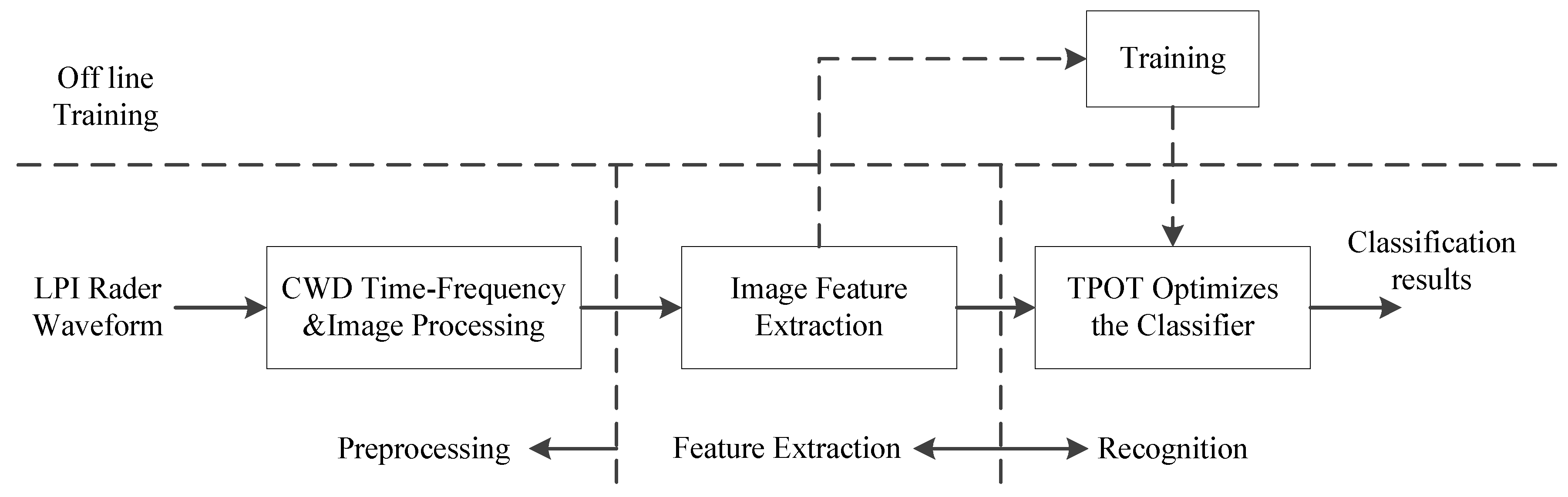 Cnn Code For Image Classification In Matlab