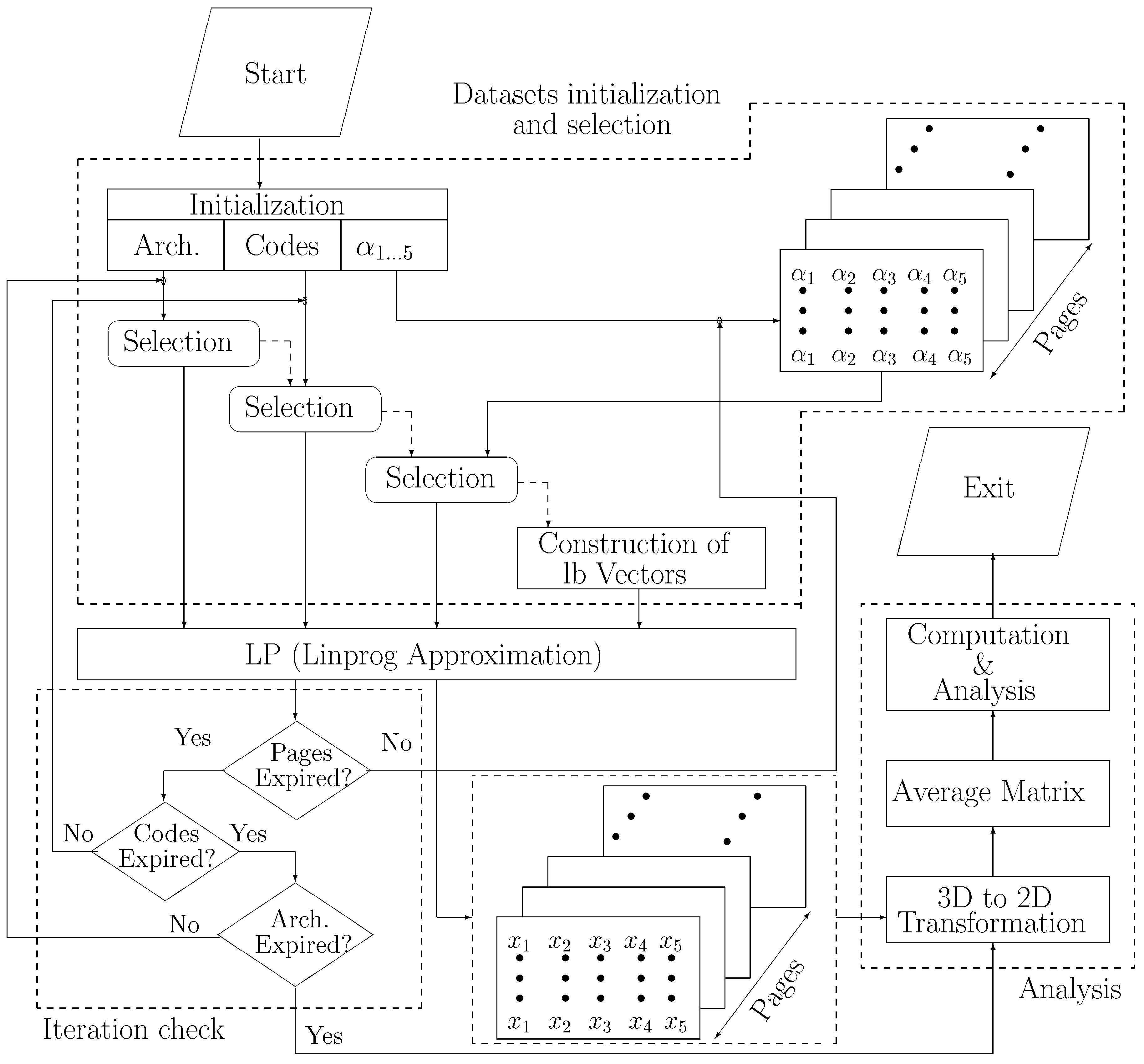 Symmetry | Free Full-Text | An Optimization Framework for