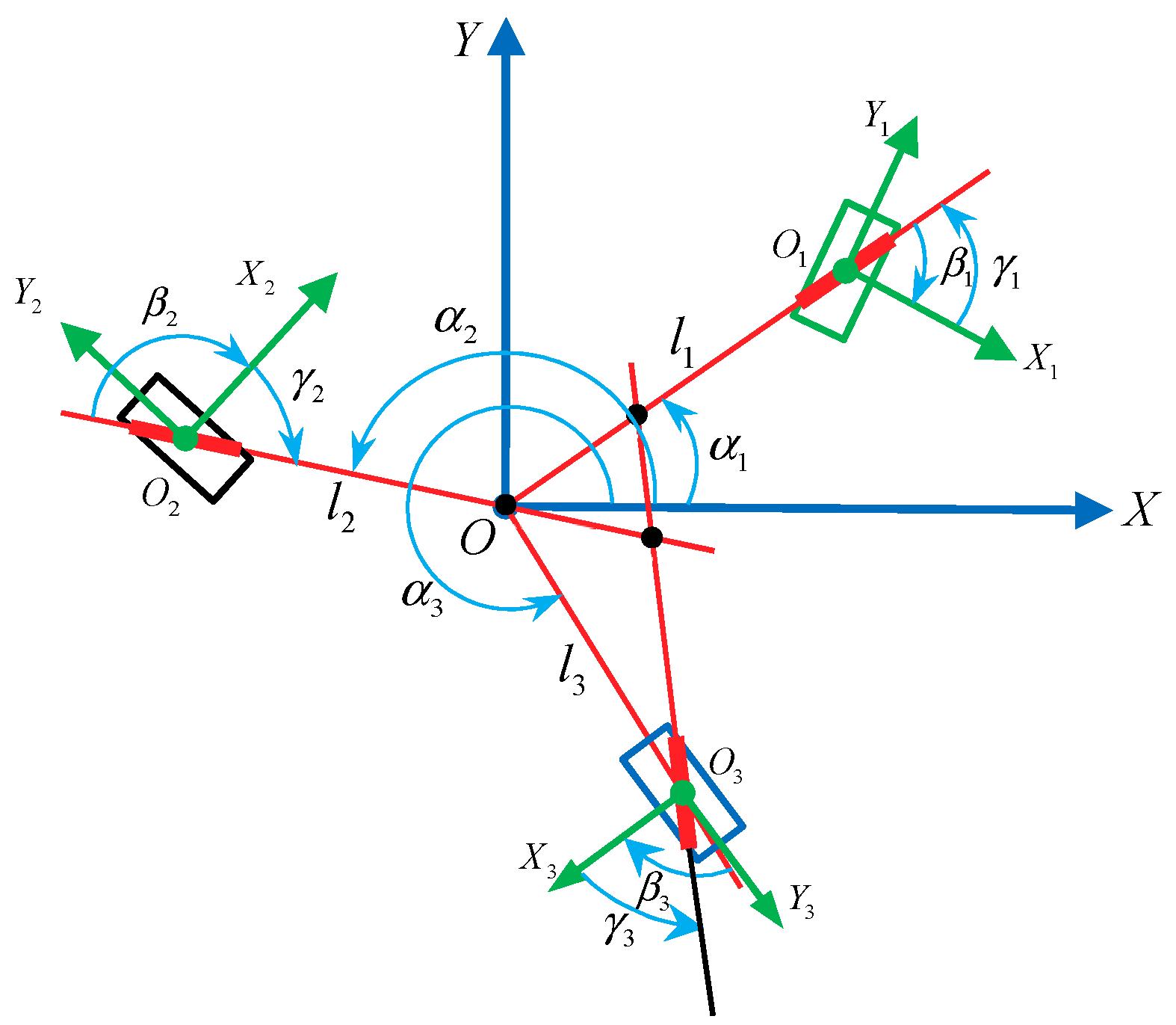 Symmetry   Free Full-Text   Topological Design Methods for