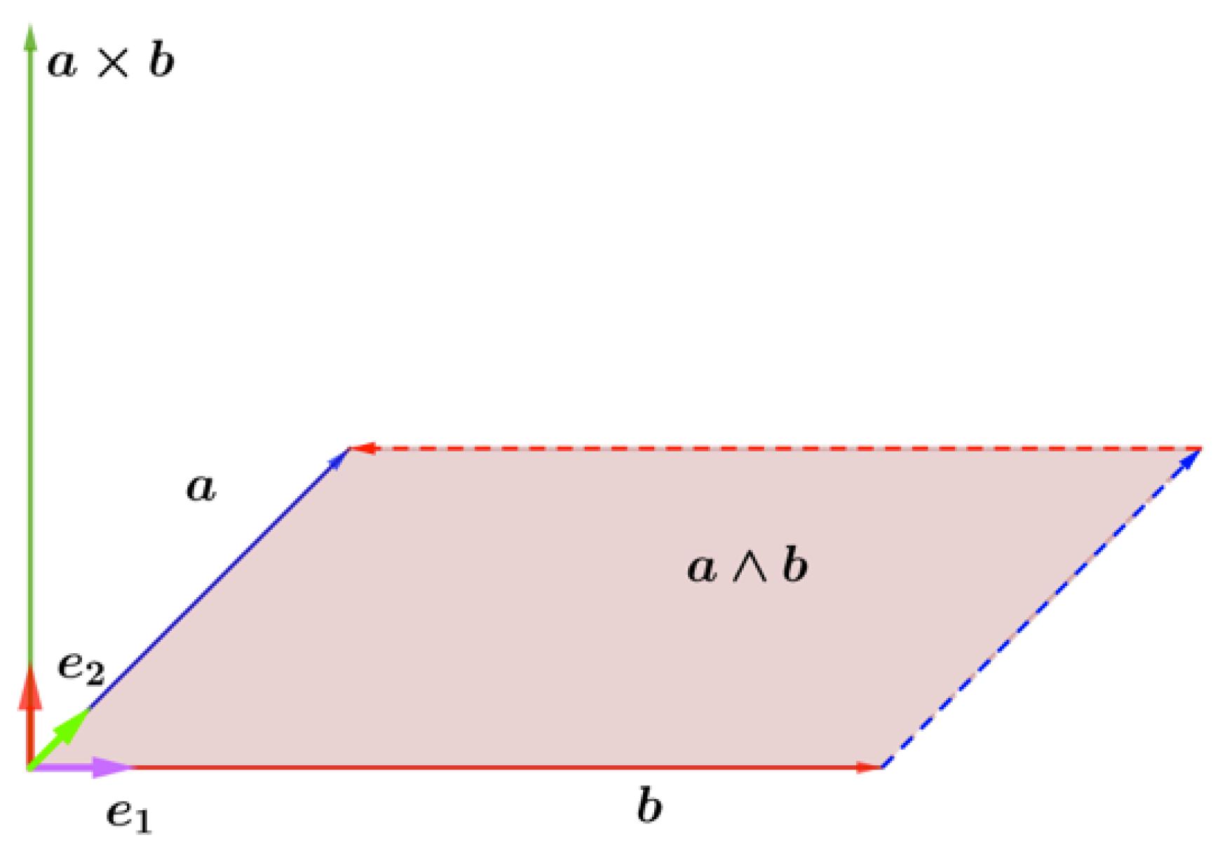 Symmetry | Free Full-Text | Geometric Alge in ... on