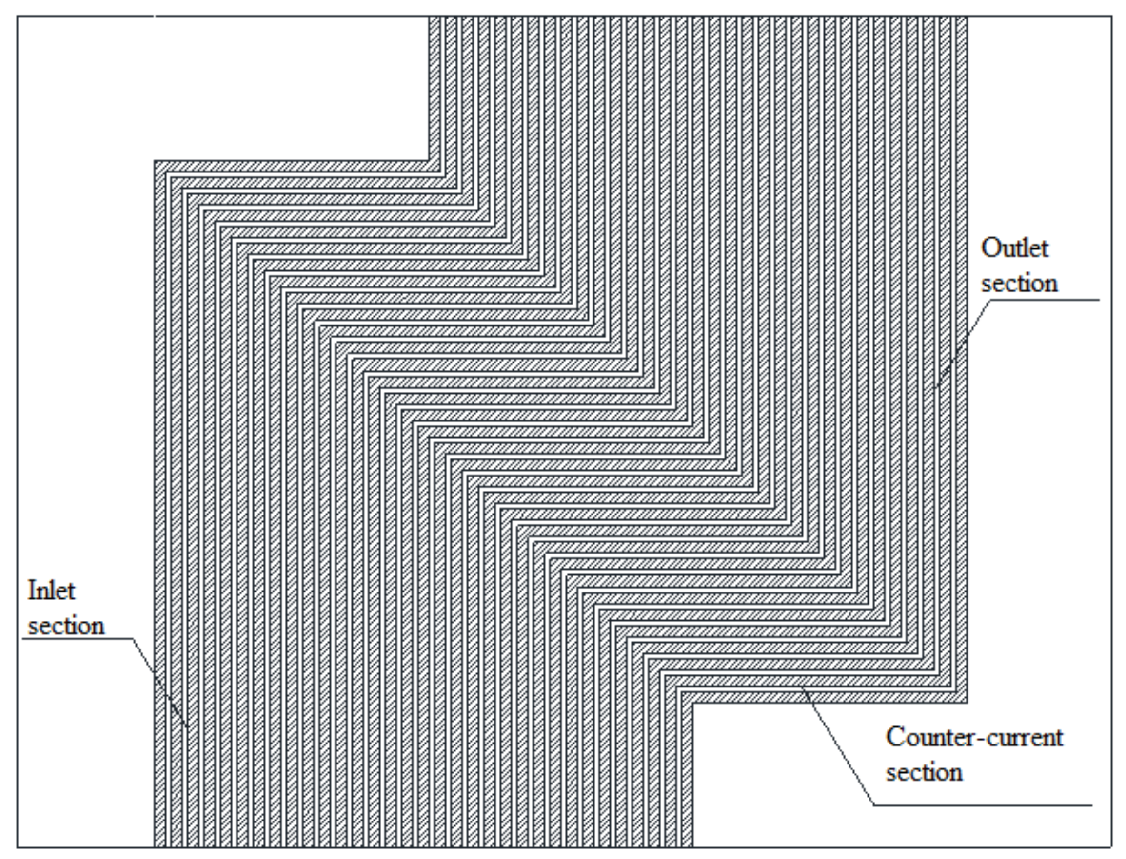 Symmetry Free Full Text Analysis Exploring The Uniformity Of Flow Distribution In Multi Channels For The Application Of Printed Circuit Heat Exchangers Html