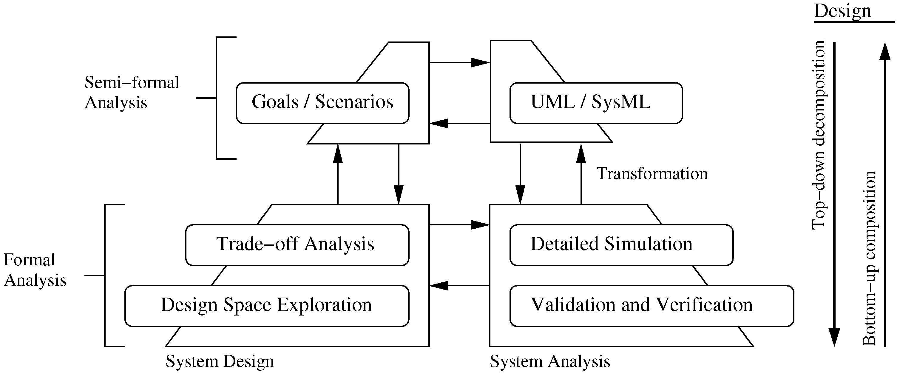 Automated trading system research paper
