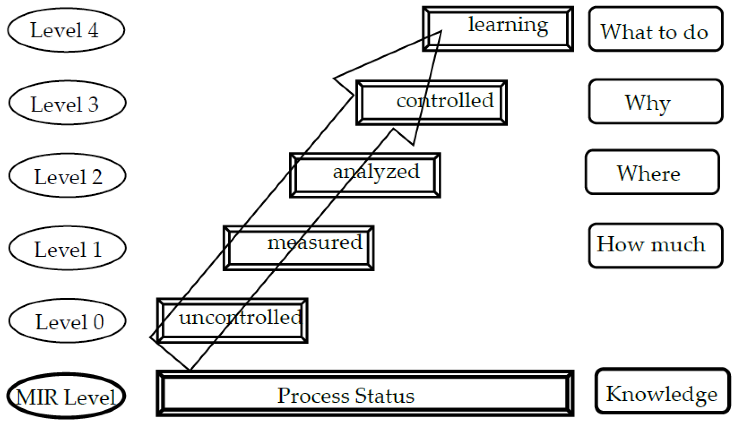 fuzzy analytic hierarchy process pdf