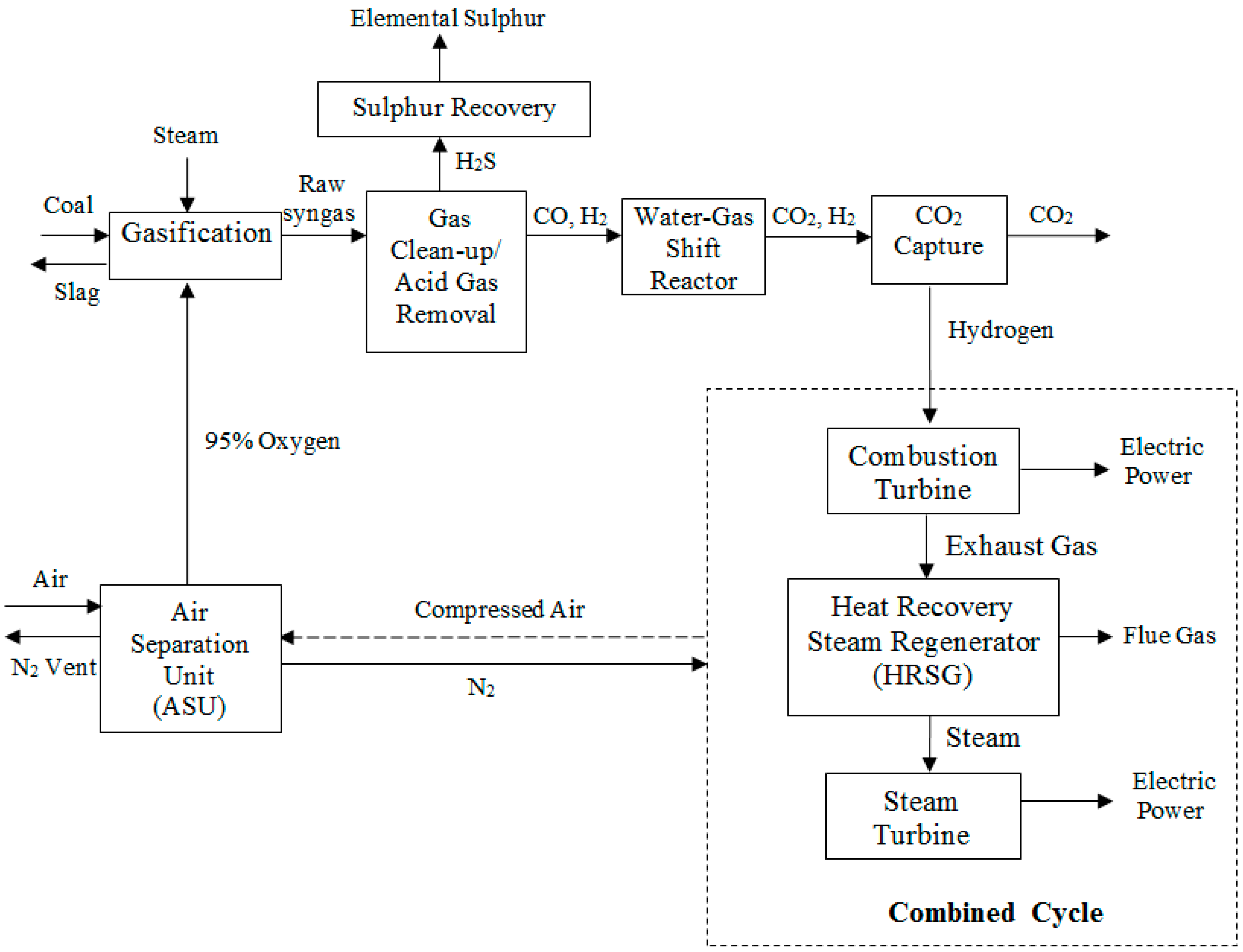 the relation in the process of combustion and carbon dioxide Like ordinary combustion, the metabolism of food requires a supply of oxygen and produces carbon dioxide as a combustion almost every process in the body.
