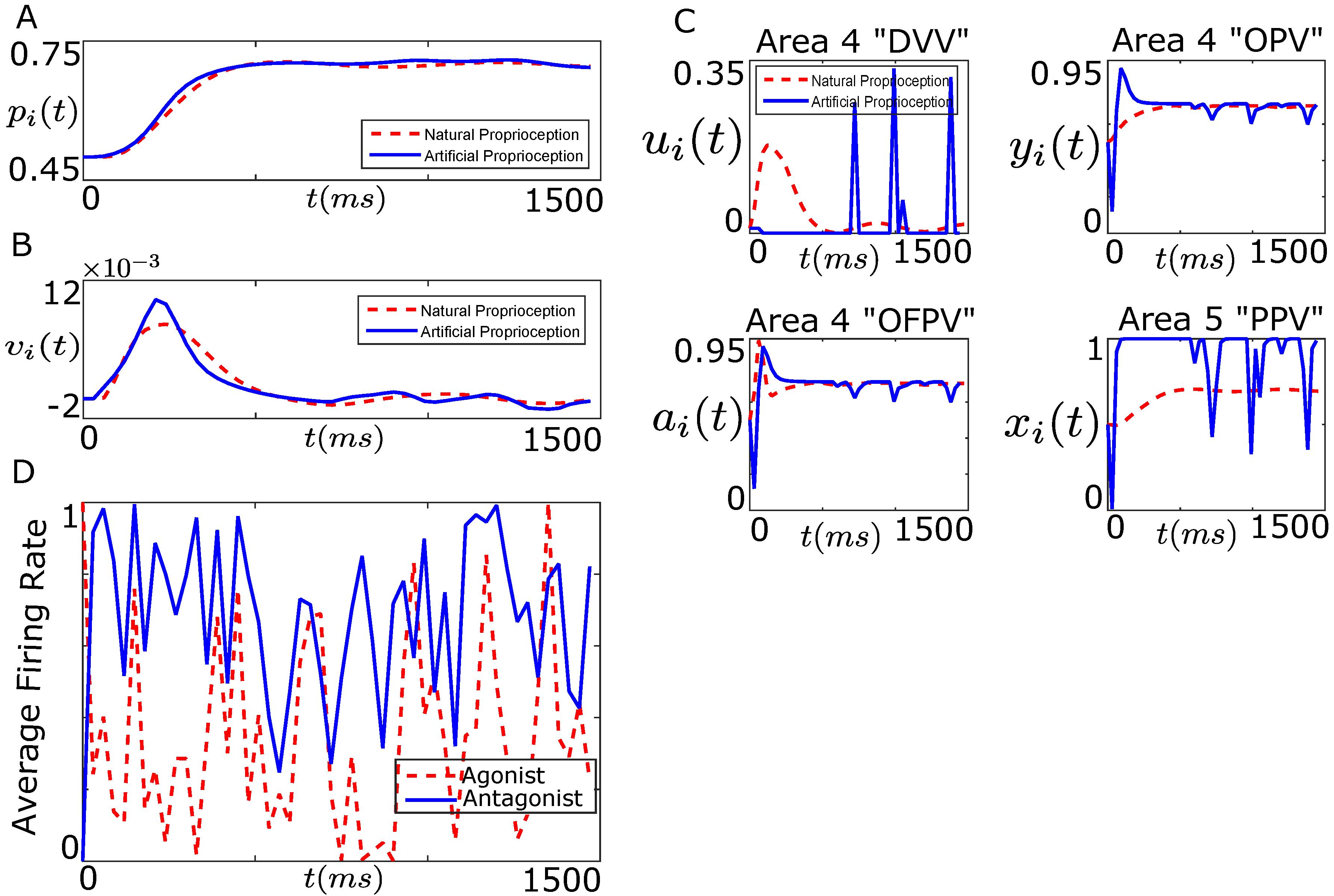 modern predictive control baocang ding