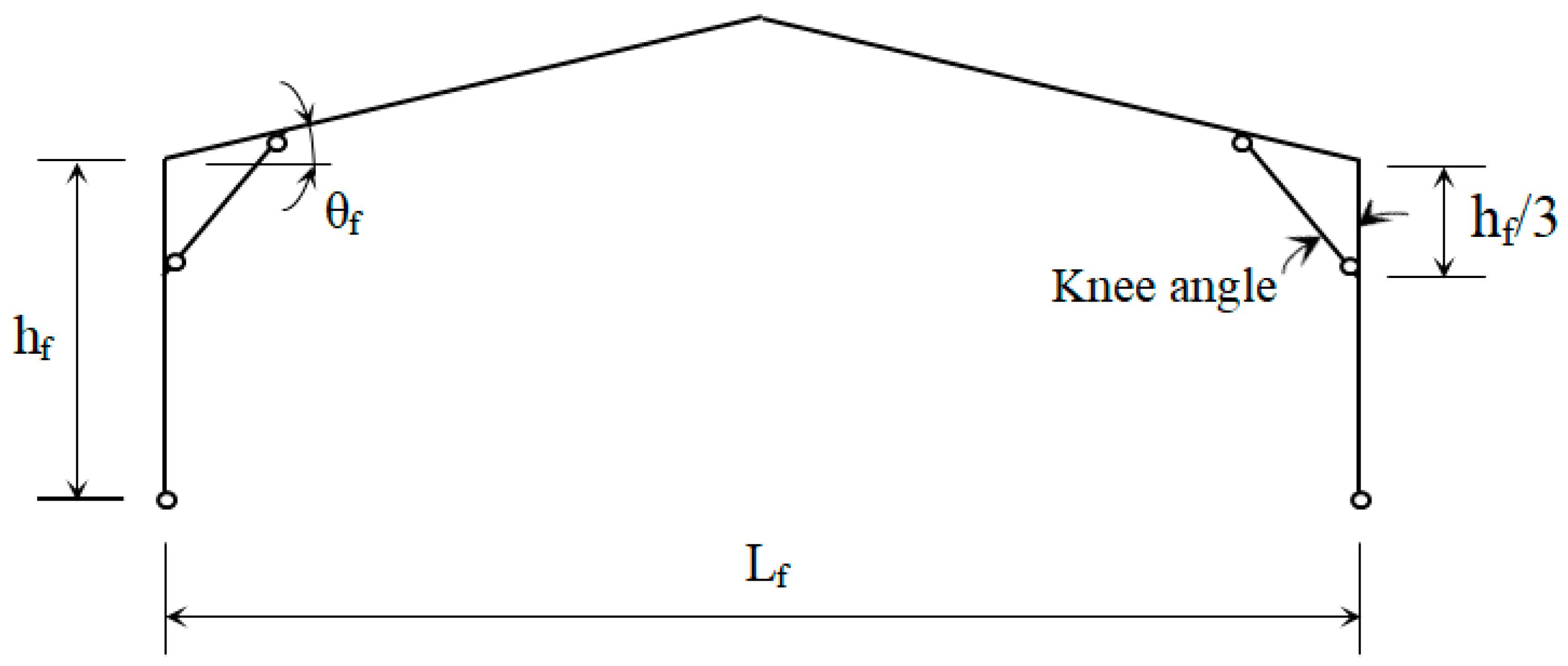 Technologies | Free Full-Text | Design Optimization of Long-Span ...