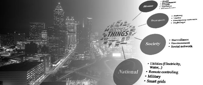 Smart Cities based on Internet of Things