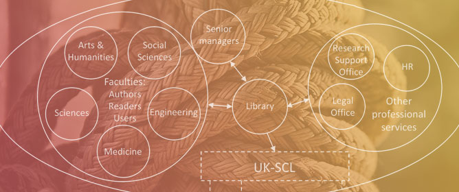 The UK Scholarly Communication Licence: Attempting to Cut through the Gordian Knot of the Complexities of Funder Mandates, Publisher Embargoes and Researcher Caution in Achieving Open Access