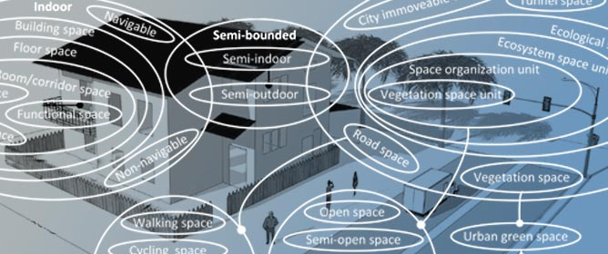Spaces in Spatial Science and Urban Applications—State of the Art Review