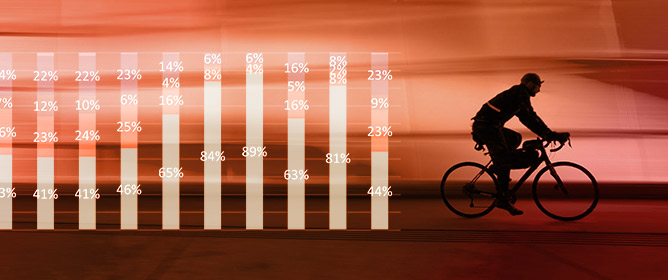 Characteristics of Commuters' Single-Bicycle Crashes in Insurance Data