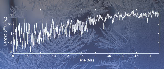 A Discontinuous ODE Model of the Glacial Cycles with Diffusive Heat Transport