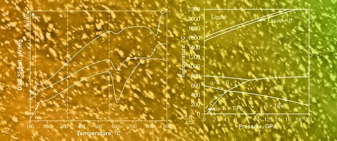 Formation and Thermal Stability of ω-Ti(Fe) in α-Phase-Based Ti(Fe) Alloys