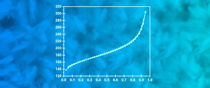 Dual Core–Shell Spindle-Like Nanorods