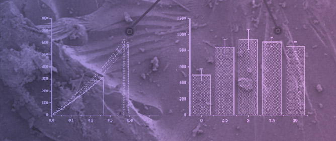 Milled Glass Fiber Effect on the Interlaminar Toughness of Glass/Epoxy