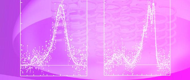 Asymmetric Magnetoelectrochemistry: An Efficient Method to Grow Enantiopure SAM