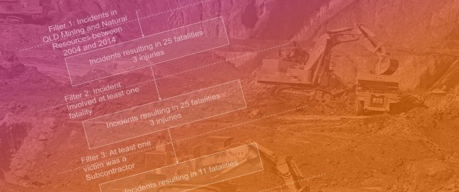 Behind Subcontractor Risk: A Multiple Case Study Analysis of Mining and Natural Resources Fatalities