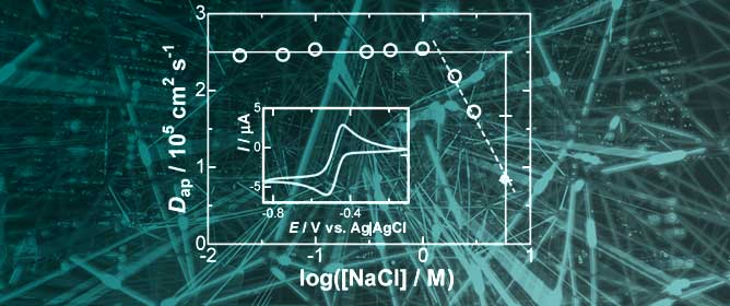 Electric Migration of Hydrogen Ion in Pore-Voltammetry Suppressed by Nafion Film