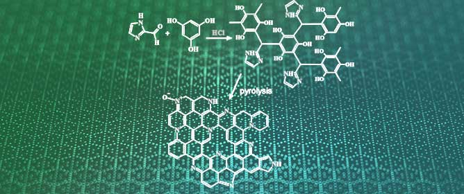 Nitrogen-Doped Carbons Derived from Imidazole-Based Porous Organic Polymers