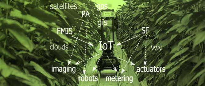 Crop Management with the IoT: An Interdisciplinary Survey