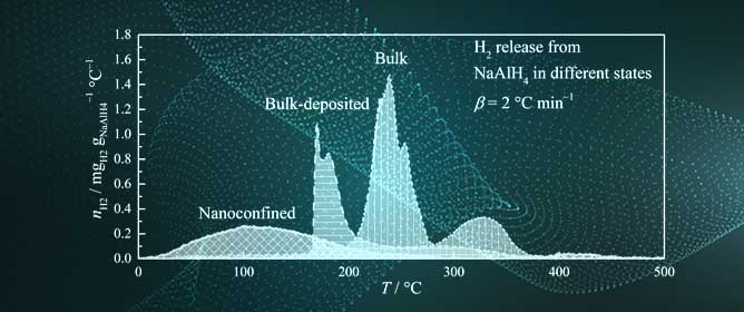 Influence of Nanoconfinement on the Hydrogen Release Processes from Sodium Alanate