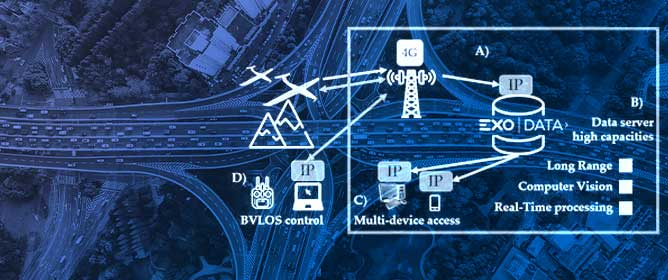StratoTrans: Unmanned Aerial System (UAS) 4G Communication Framework Applied on the Monitoring of Road Traffic and Linear Infrastructure