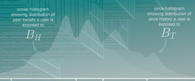 Social Accuracy-Risk Trade-Off in Financial Predictions