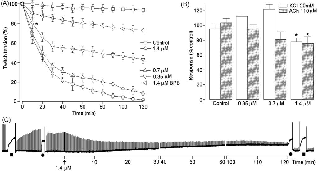 monomeric and oligomeric enzymes pdf