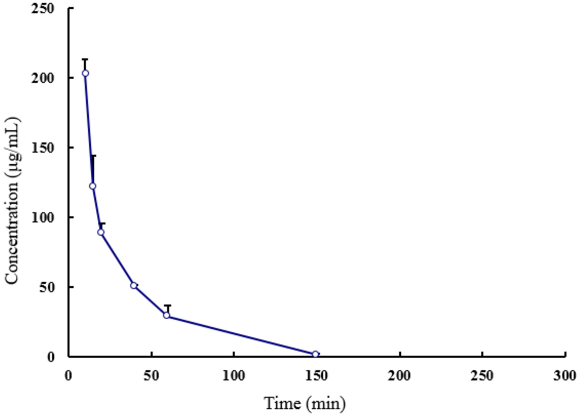 kotzin et al 1993 superantigens