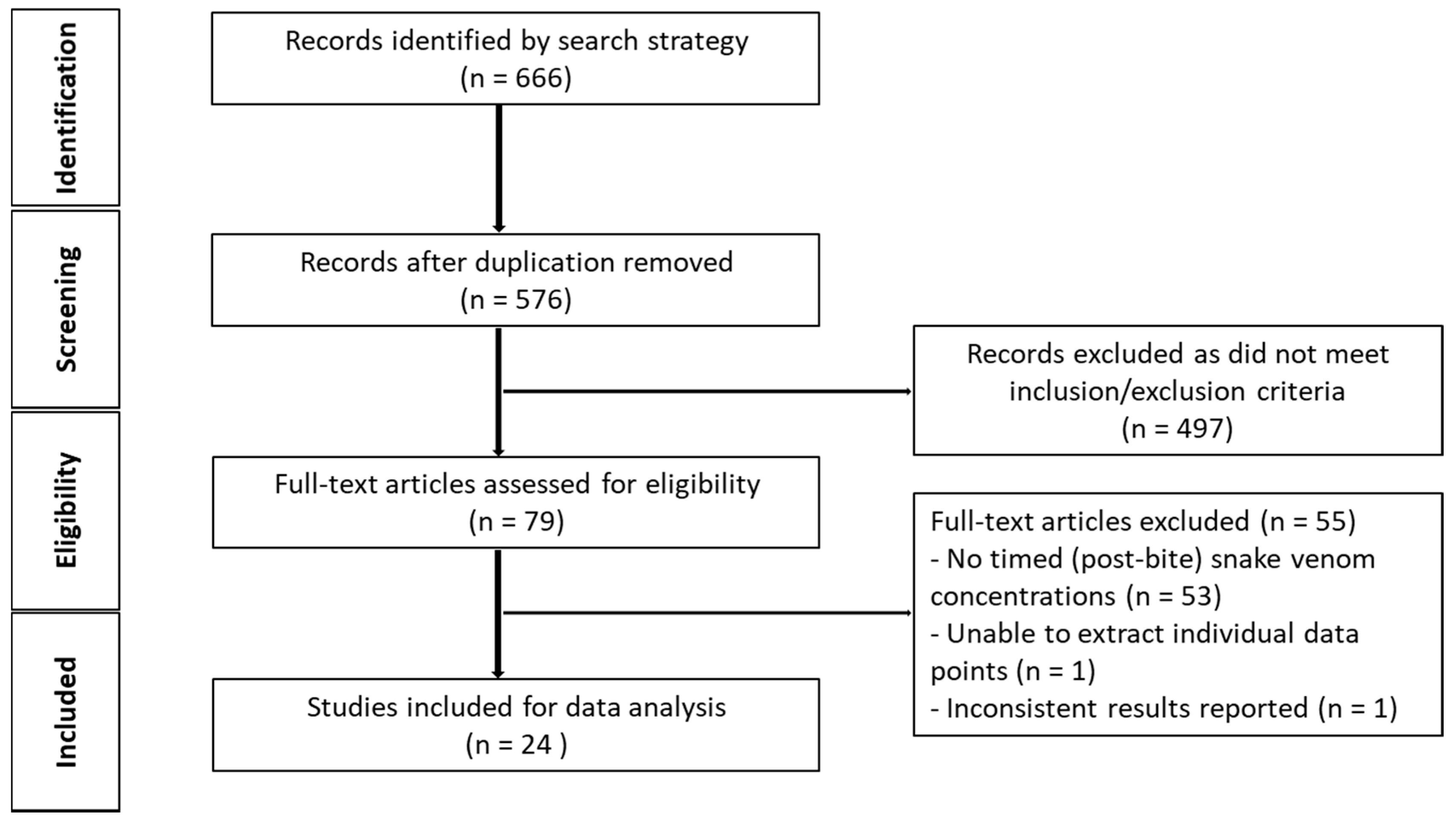 algorithms c sedgewick pdf