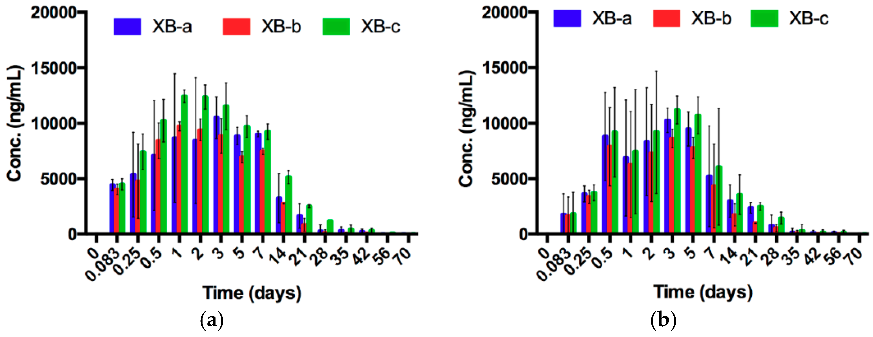Toxins | Free Full-Text | Monoclonal Antibody Combinations Prevent