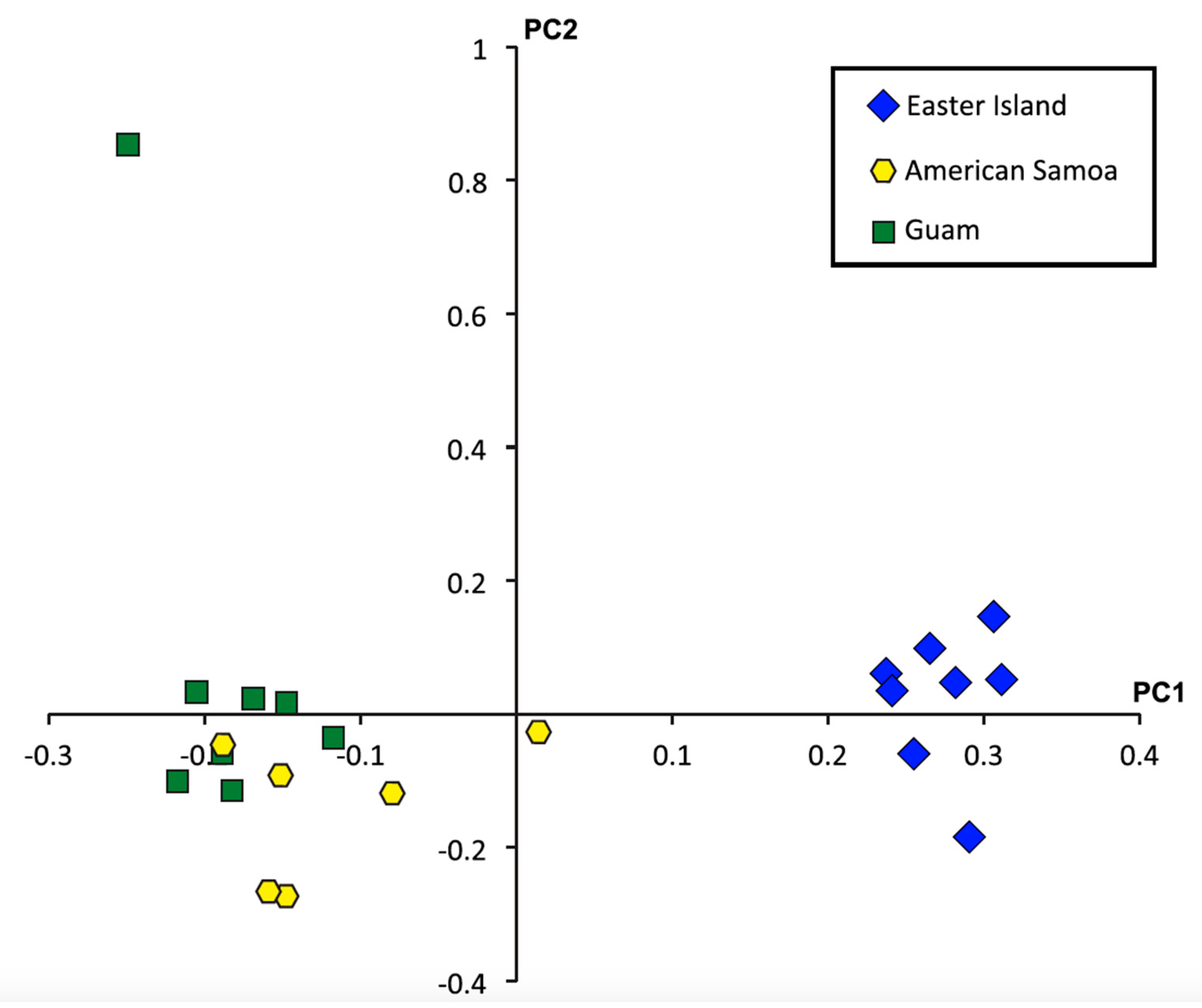 Toxins   Free Full-Text   Effects of Predator-Prey Interactions on