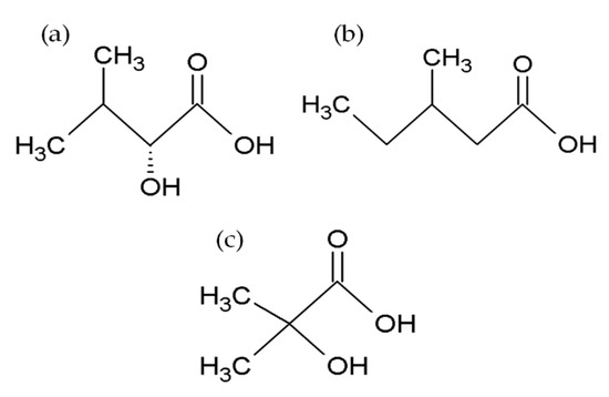 Toxins 12 00765 g002 550
