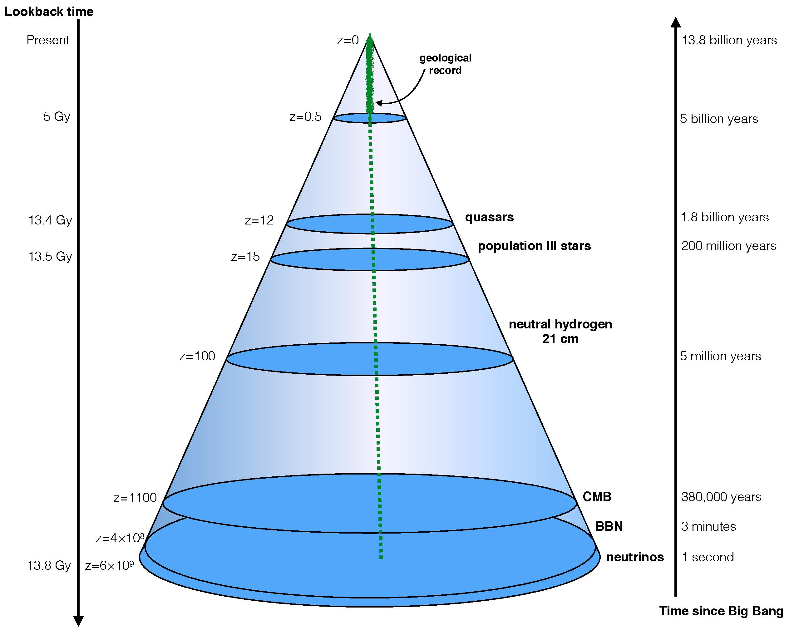 spacecraft mod 1-3 2-4 betting system